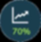 70 Increase.png