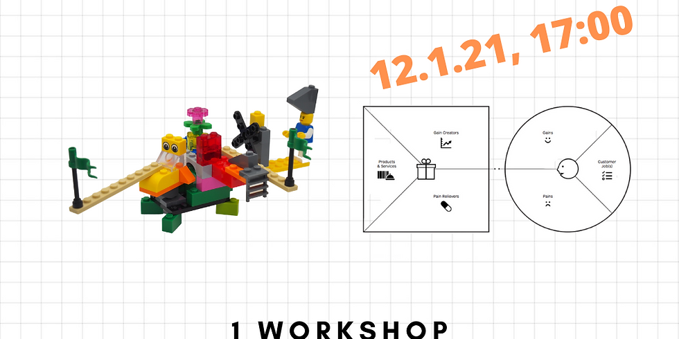 Value Proposition entwickeln und visualisieren mit LEGO® Serious Play®