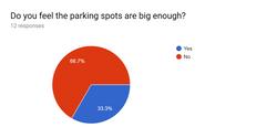 Faculty Survey 4