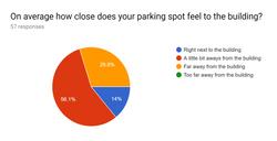 Student Survey 5