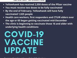 CTUIR COVID-19 ICT Update | 1.20.2021