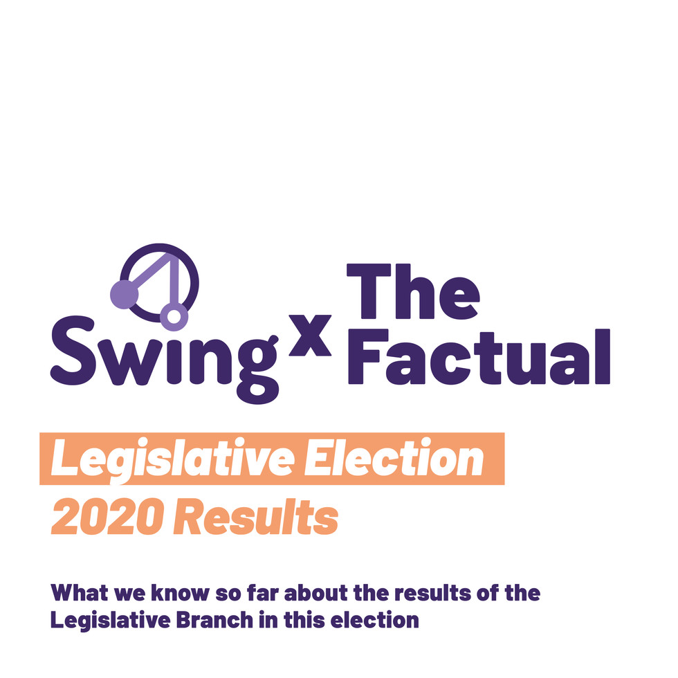 Swing x Factual Legislative Election 2020 Results