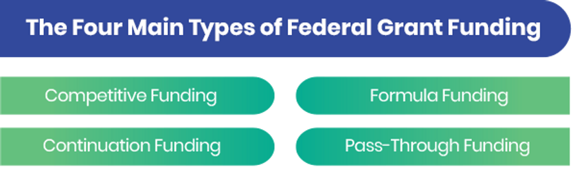 4-main-types-grant-funding.png