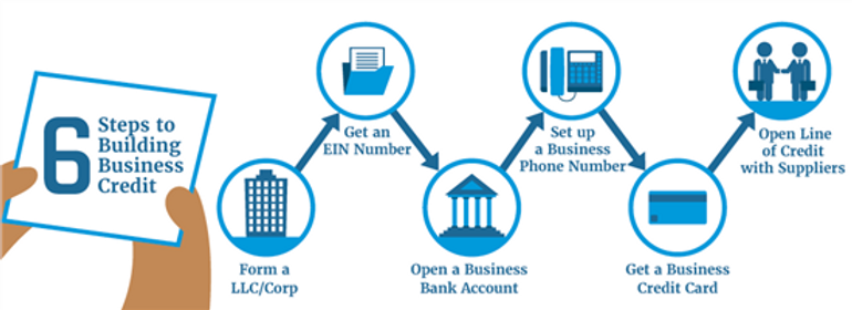 how-to-buold-business-credit20201214.png