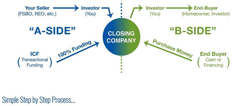 transactionalfunding.jpg