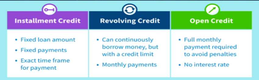 Credit Types.png