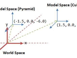 3-D classroom: understanding OpenGL basics