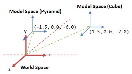 Ex01_ModelTransform.png