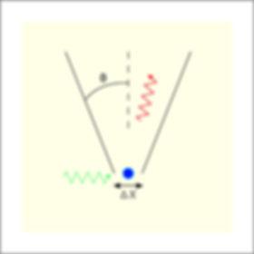 Principio_de_incertidumbre_An_drés_MatÃ