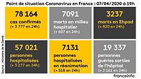 France Info Coronavirus.png