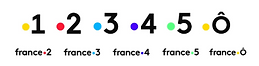 France Televisions.PNG
