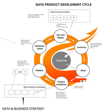 Data Product Canvases(12).jpg
