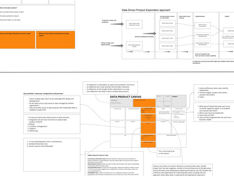 Data Product Toolkit™ beta published!