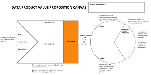 Data Product Canvases(10).jpg