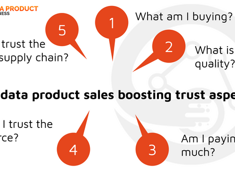 #12 Five Sales Boosting Trust Aspects