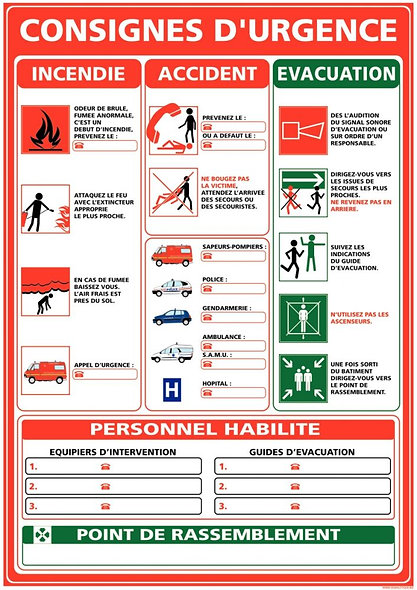Panneau consigne d'urgence