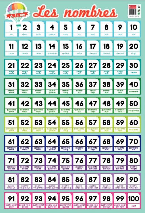 Poster pédagogique en PVC 76x52cm - Thème Les nombres de 1 à 100