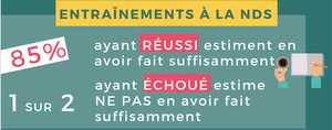 enquete crfpa barreau examen  infographie note synthese