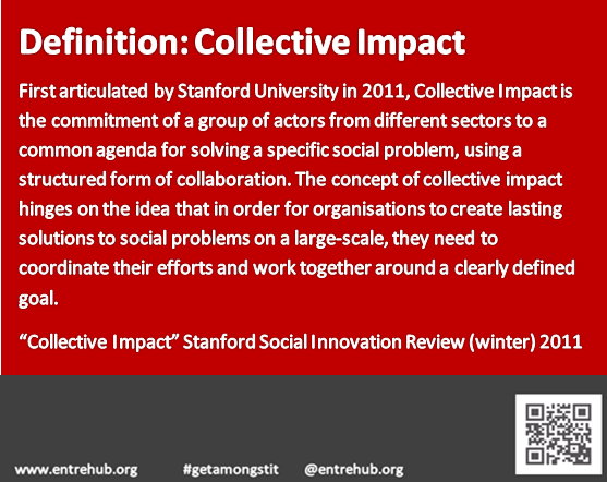 Definition of Collective Impact