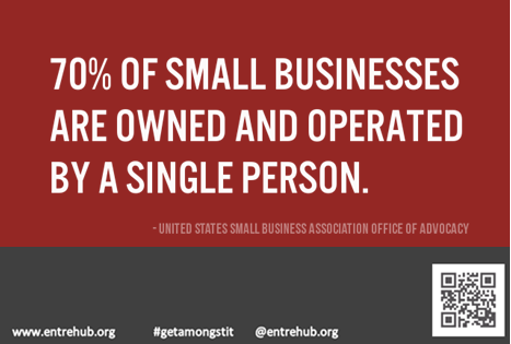 Small Business in the USA