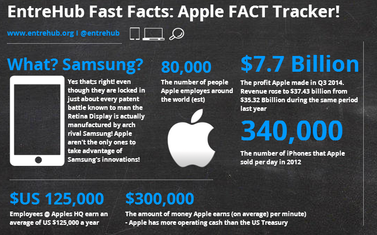 fastfacts apple.png