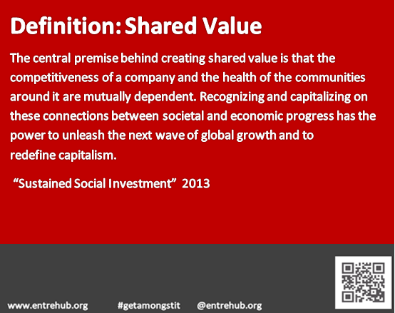 Definition of Shared Value