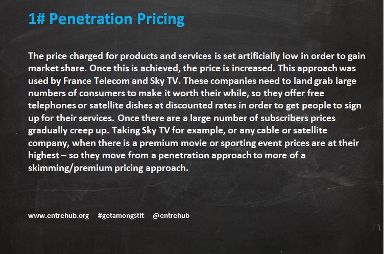Pricing Strategies Revealed!
