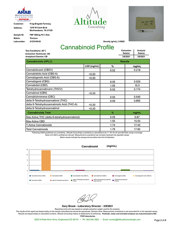 FBF 500mg FS Tincture-1.png