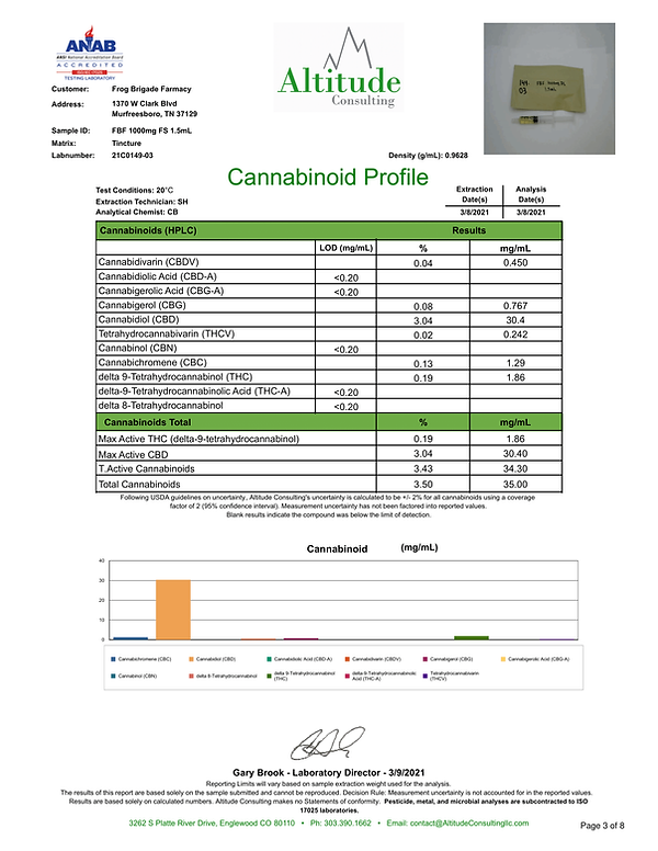 FBF 1000mg FS Tincture-1.png