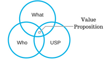 The Value of a Great Value Proposition