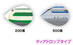 ダーツフライトデザイン