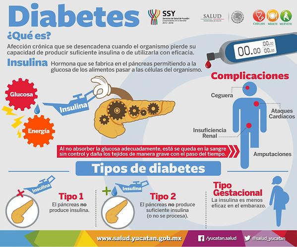 diabetes-2016-1024x852.png