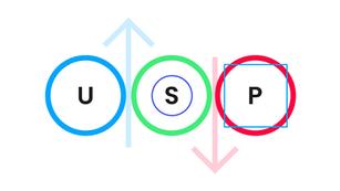 Benzersiz (Farklı) Kanallar Oluşturma