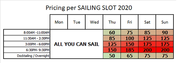 Sailing sot pricing.png
