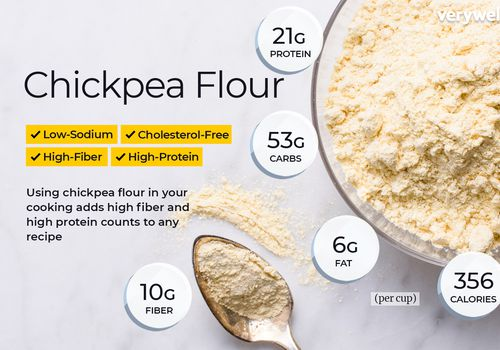 chickpea-flour_annotated2-265f5aa899c143