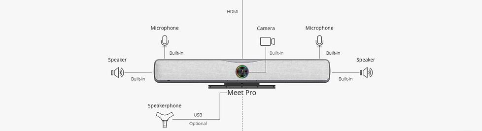 eztalks meet pro grey diagram S4 10.28.p