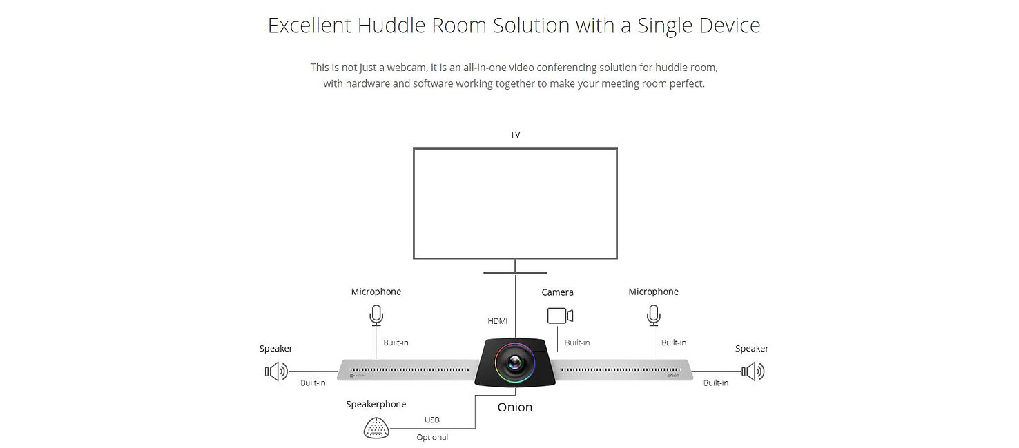 Onion Low Cost Video Hardware