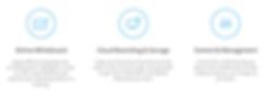eztalks meet pro white features S13 10.2