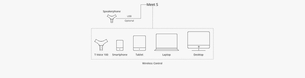 eztalks Meet S diagram S3 10.29.png