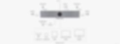 eztalks Meet Plus diagram S3 10.29.png