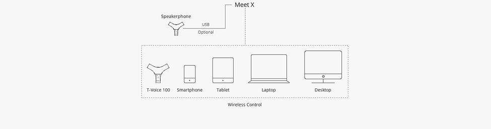 eztalks Meet X diagram S3 10.29.png