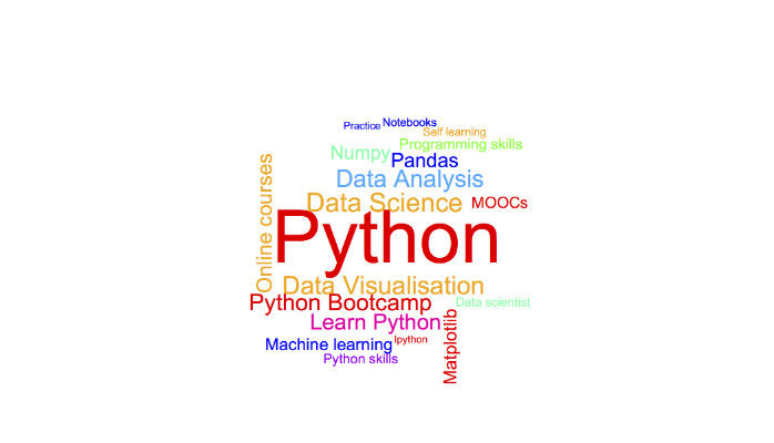 Python: Best Resources to Learn Python Programming for Data