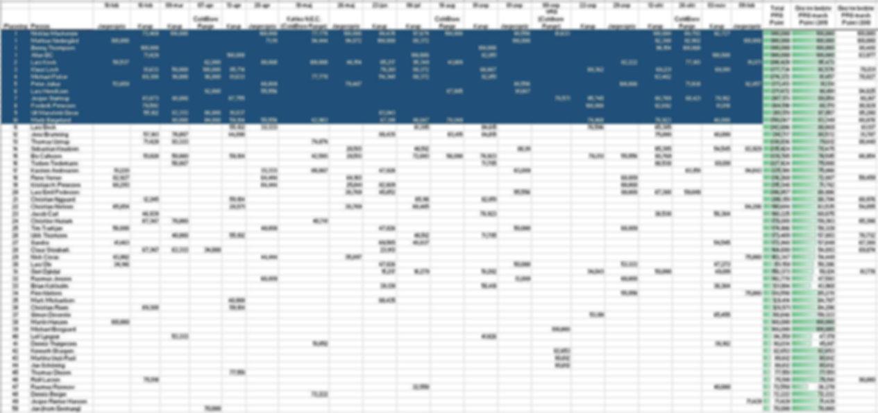 Ranglisten pr 9. feb 2020 v3.jpg
