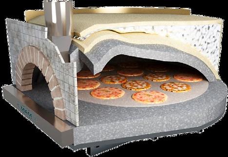 Italiaanse-pizzaoven-met-rotatie.png