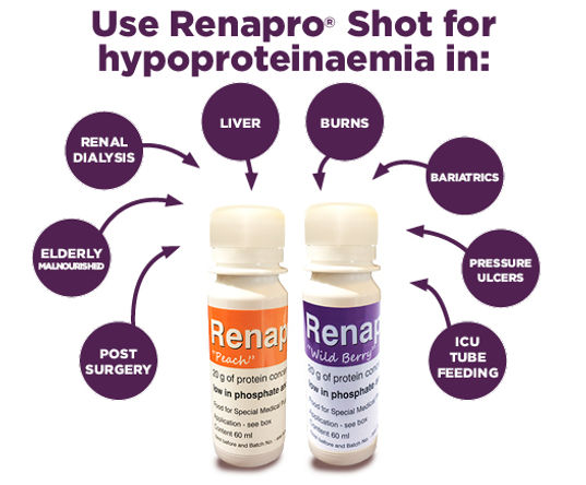 RenaproShot-MainImages5-bothbottles.jpg