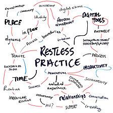 Restless Practice 2019 -