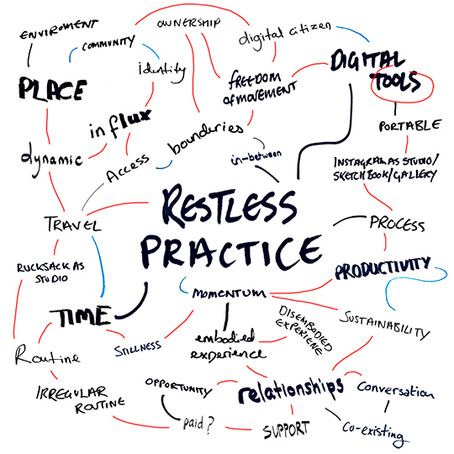 Follow: Restless Practice
