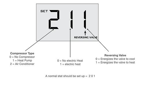 Proxy electric I Verdant