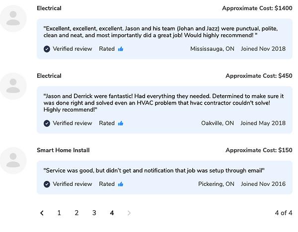 Reviews I Proxy electric