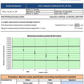 Length Measurement Vertical (Camera 2)